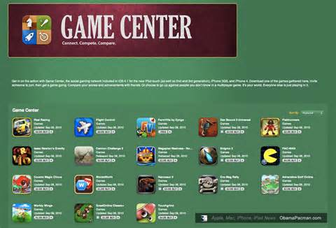top rated 4x games mac
