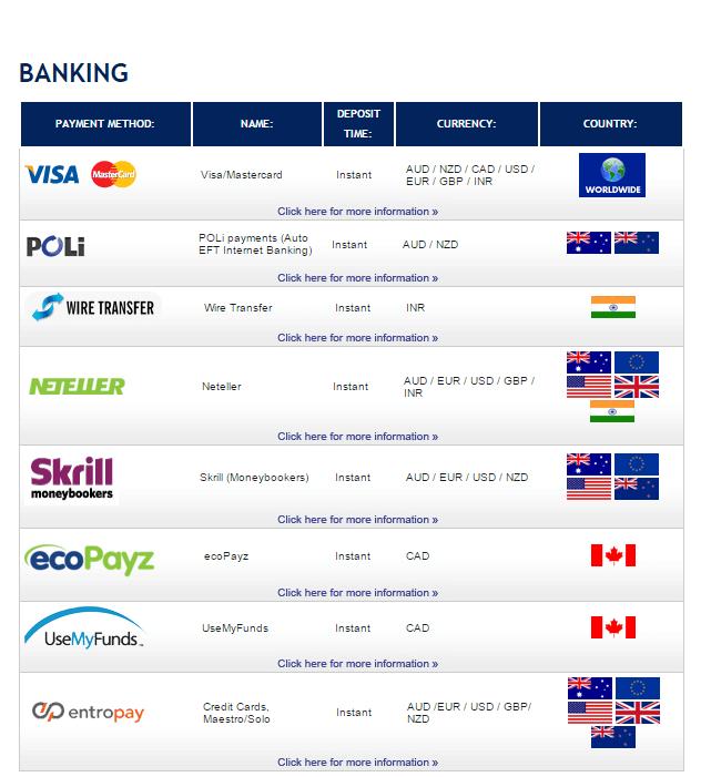 Grand Reef Banking